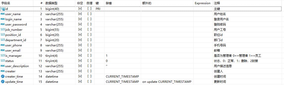 数据库用户表.png